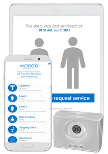 WandaNEXT mobile app, tablet and people counter screen grabs that show user experience.
